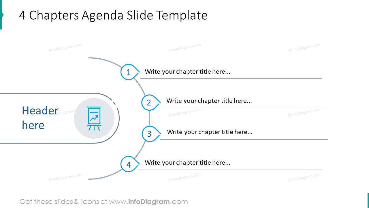 Four chapters agenda slide