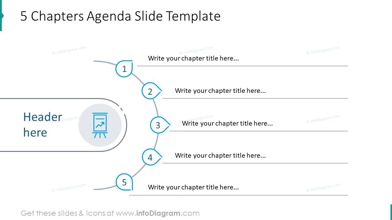 Five chapters agenda slide