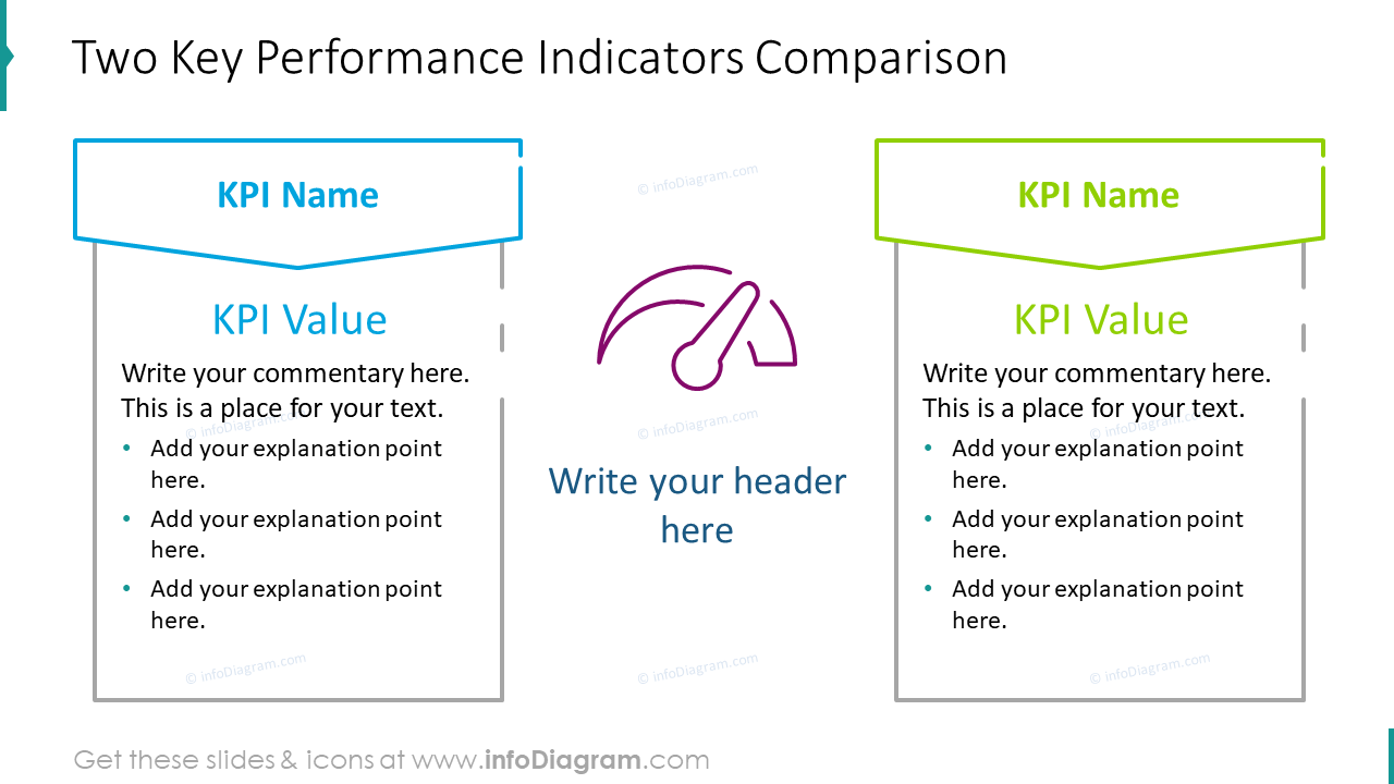 Two key performance indicators comparison slide