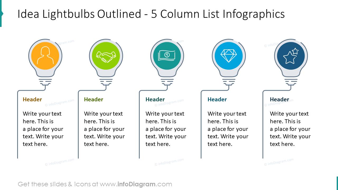 Idea lightbulbs outlined with five column list