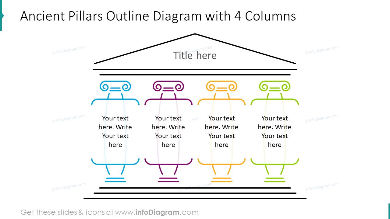 Ancient pillars outline diagram with four columns