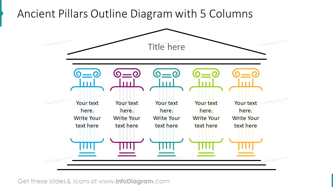 Ancient pillars outline diagram with five columns