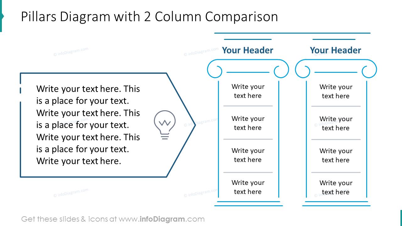 Pillars diagram with two column comparison