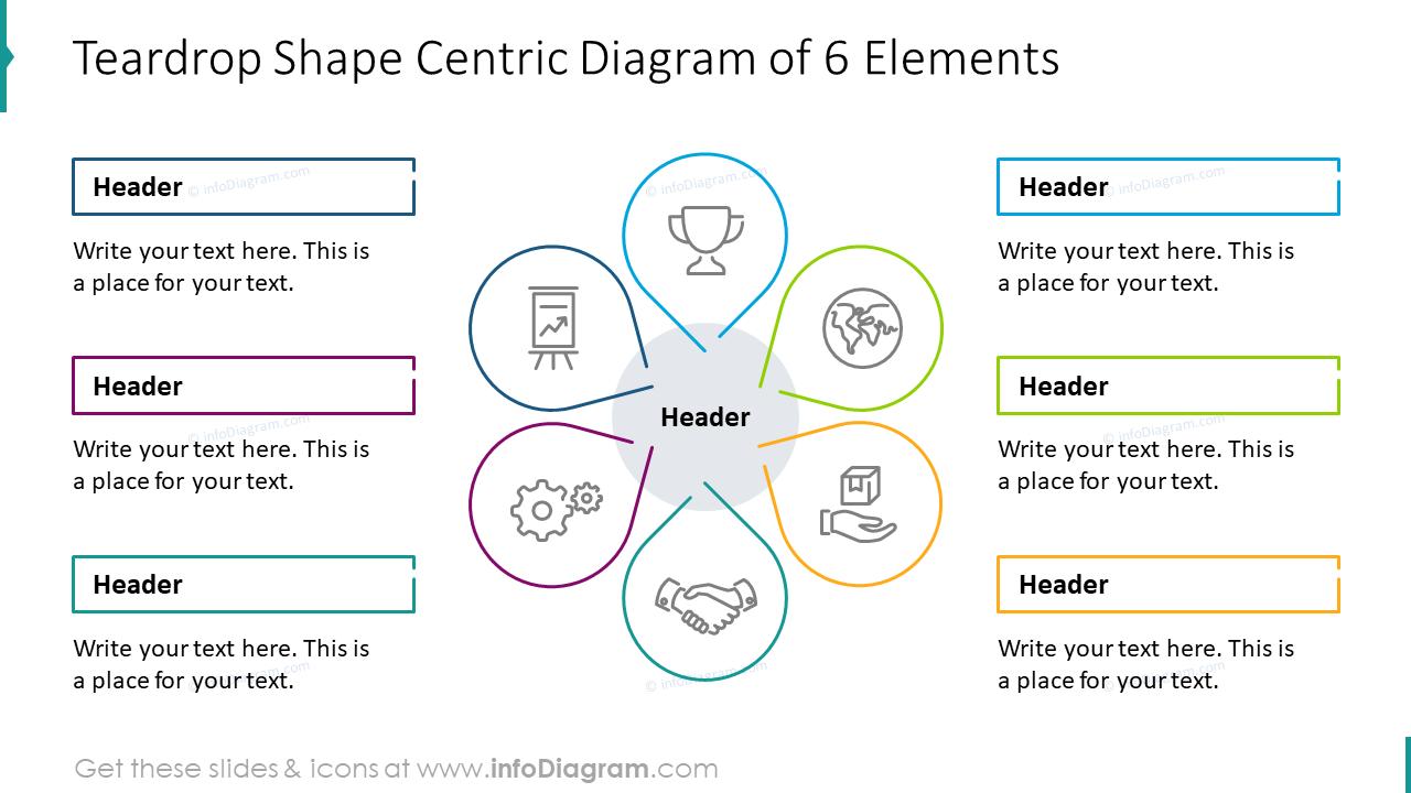 Teardrop shape centric diagram of six elements