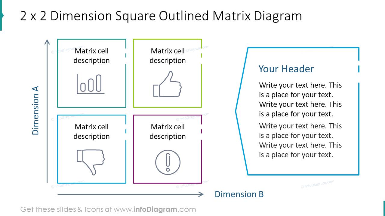Dimension square outlined matrix diagram
