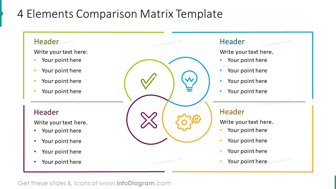 Four elements comparison matrix template