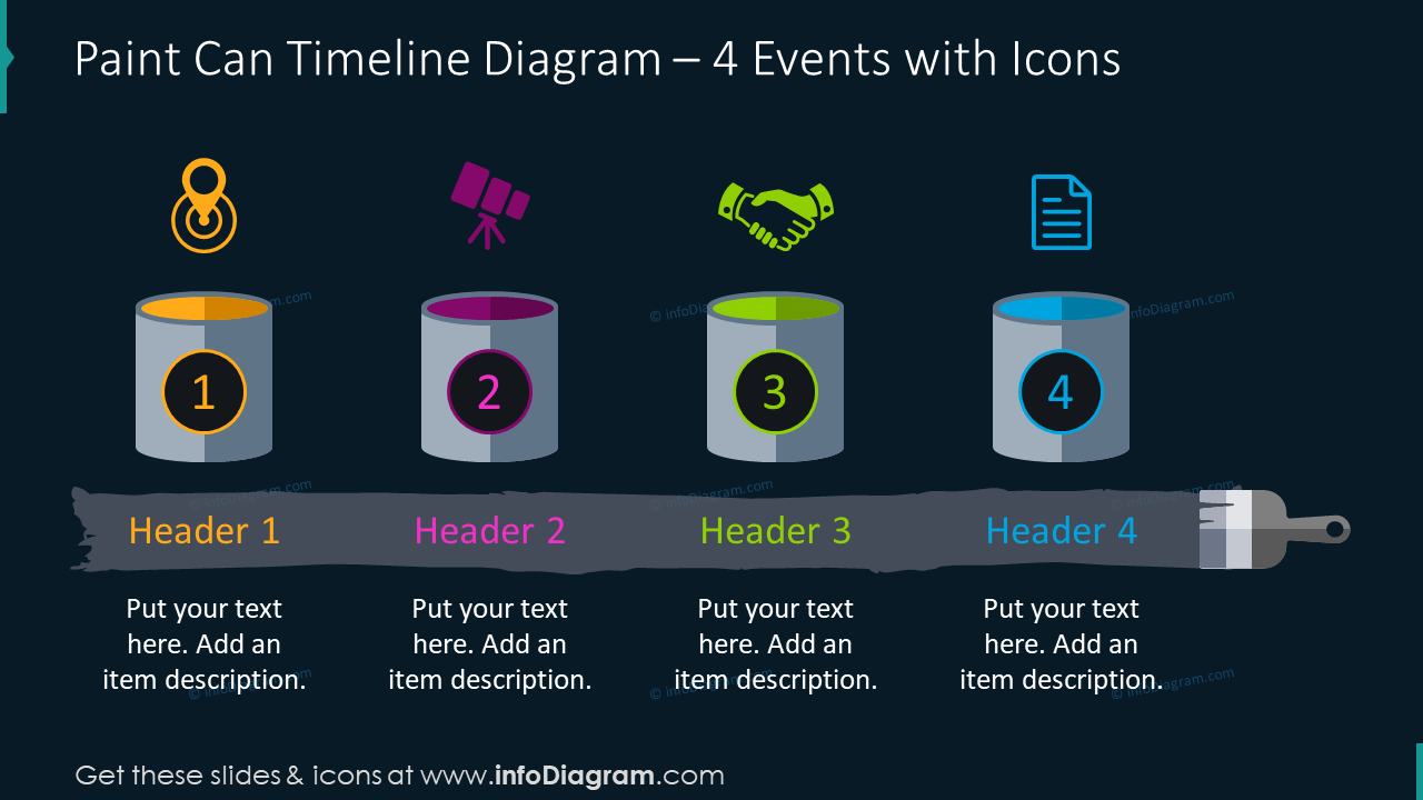 Paint can effect timeline for four events