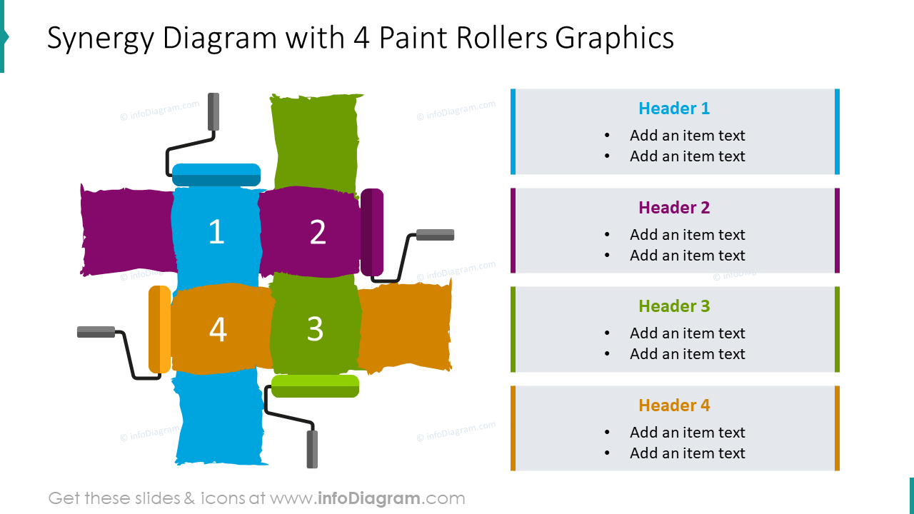 Synergy diagram with four paint rollers graphics