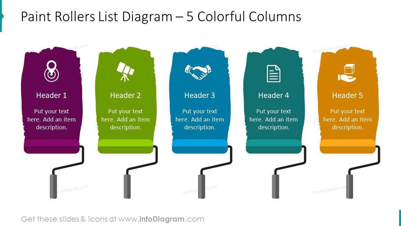 Paint rollers list diagram for five columns