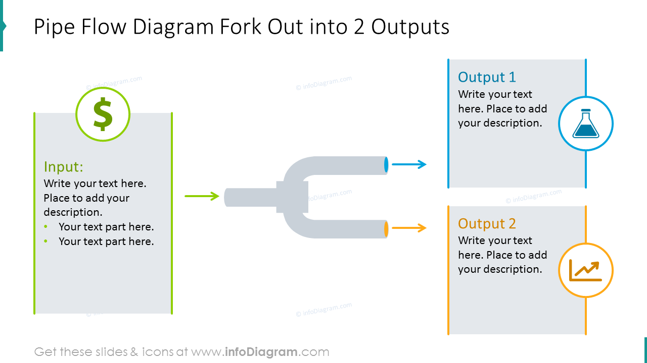 Fork out into 2 outputs process shown with pipe flow diagram