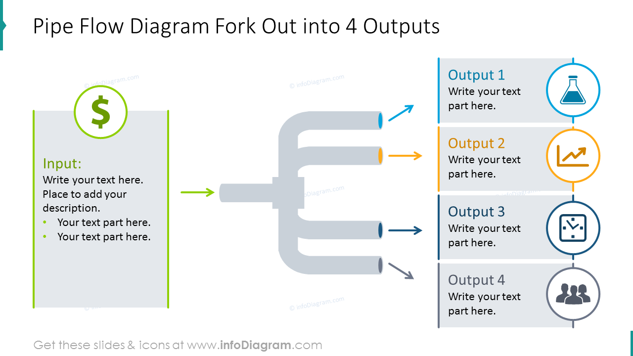 Fork out into 4 outputs process shown with pipe flow graphics