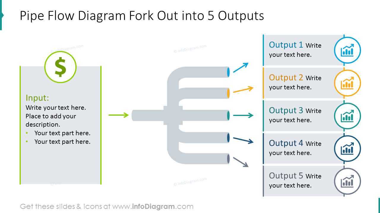 Fork out into 5 outputs process shown with pipe flow slide