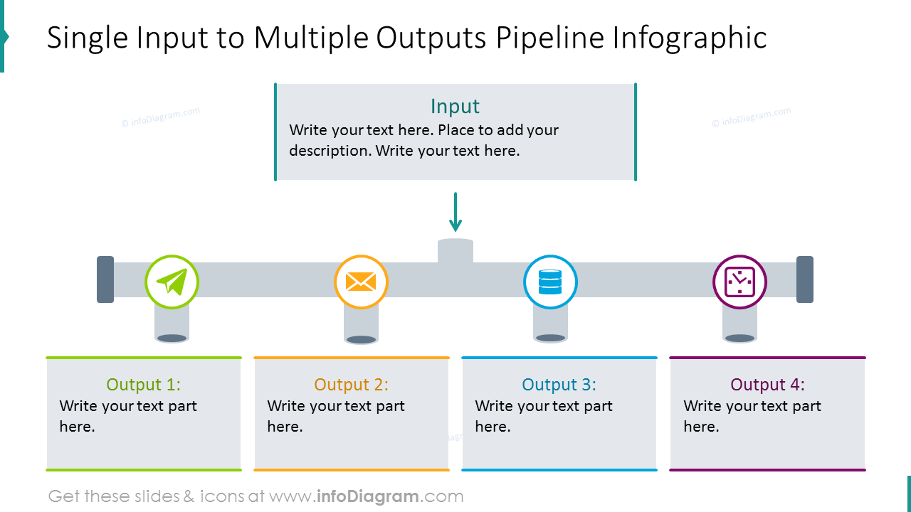 Input/outputs  processes shown with pipeline infographic