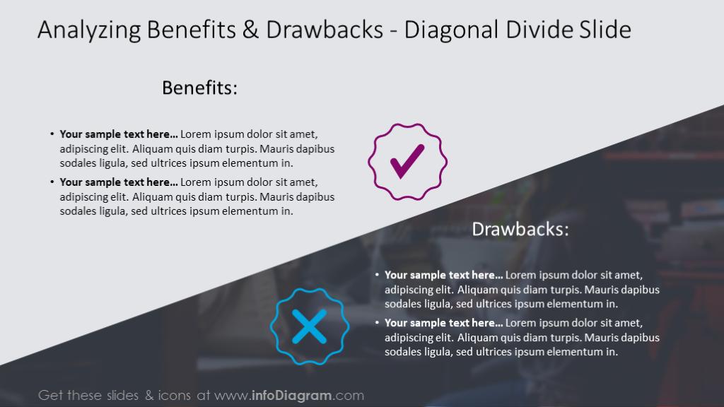 Benefits and drawbacks analysis illustrated on slide, diagonal divided