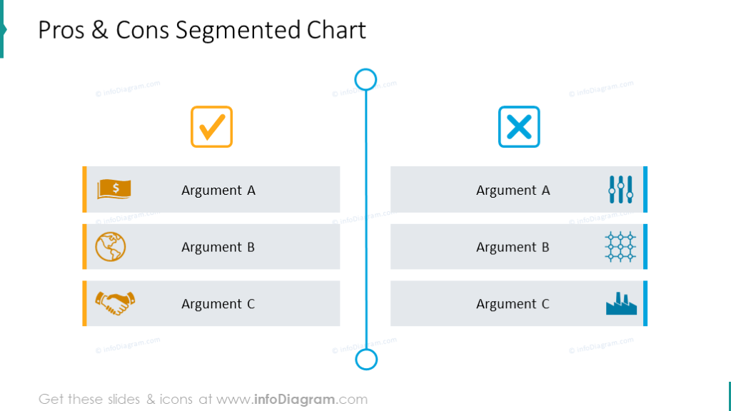 Pros and cogs segmented chart with illustrative symbols