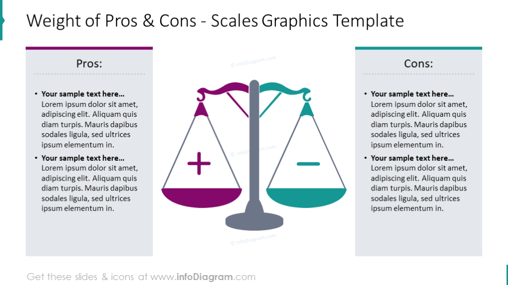 Scales graphics intended to illustrate the weight of pros and cons