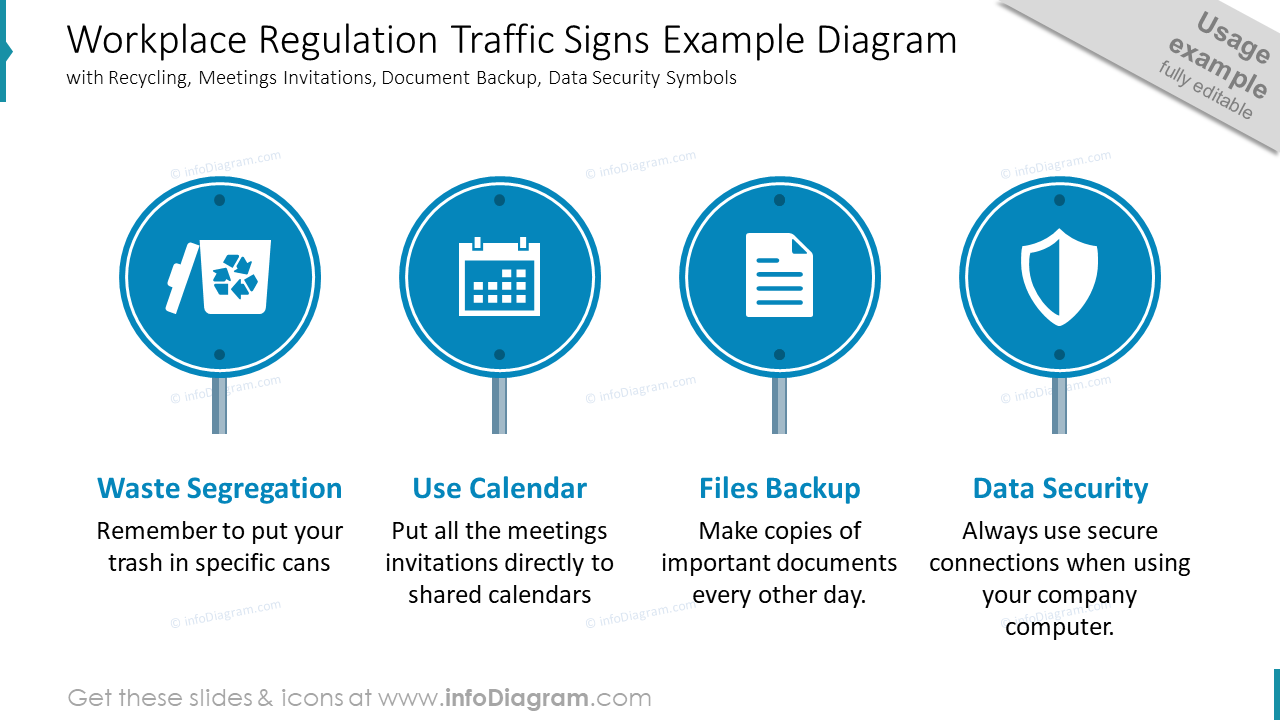 Workplace regulation traffic signs example diagram