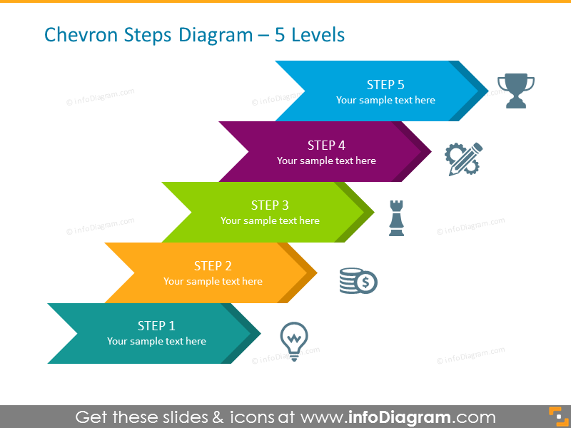 How-to-create Steps Template for Powerpoint