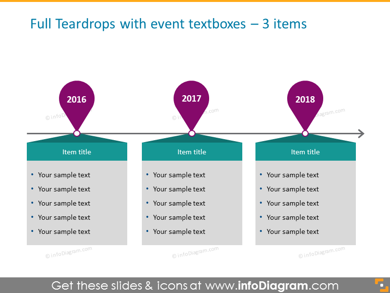 timeline infographictemplatein powerpoint for 3 elements