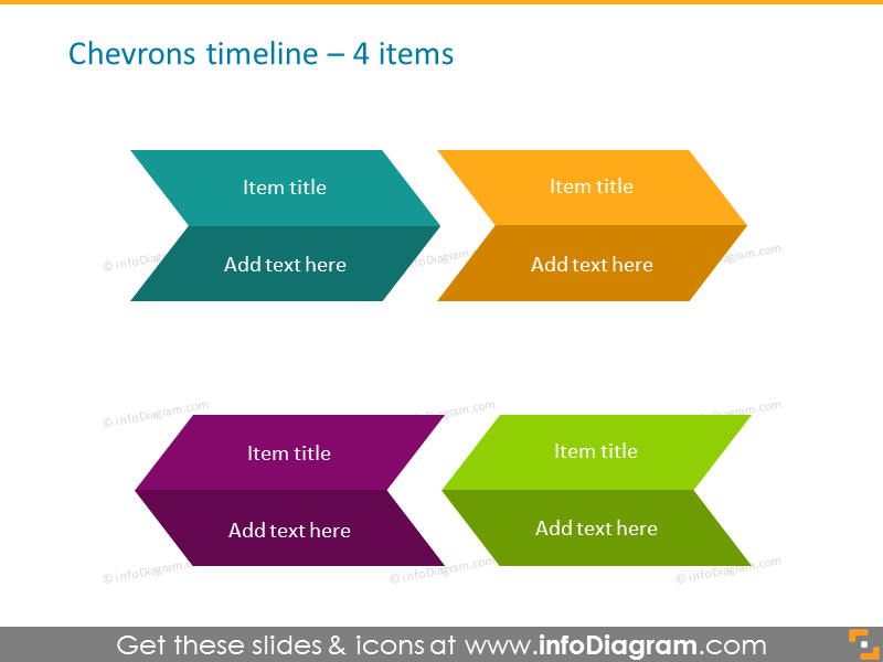 chevrons timeline for 4 steps