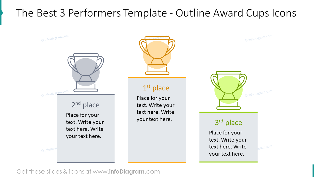 The best three performers example slide