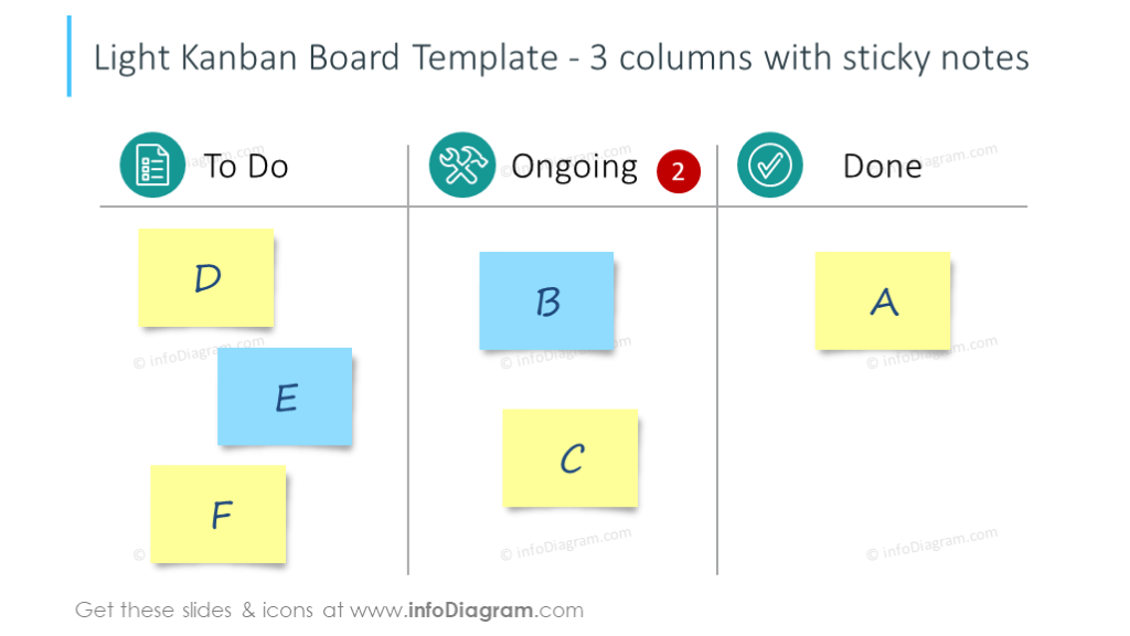 Light Kanban board with sticky notes