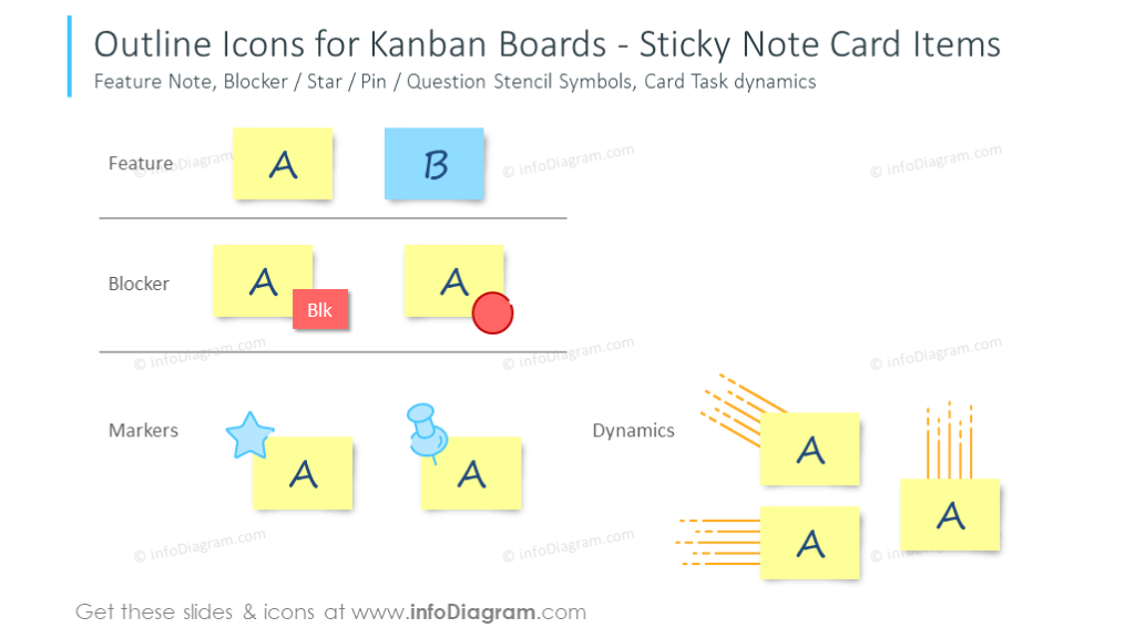Outline Icons for Kanban: Sticky Note, Blocker, Star, Pin, Question