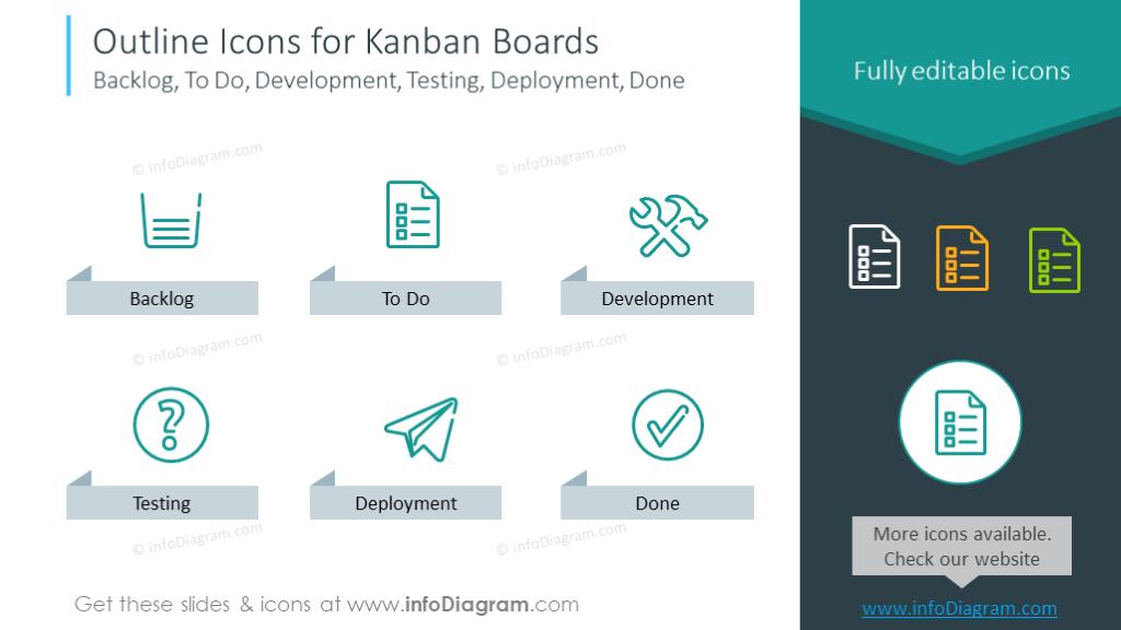 Kanban icons set: Backlog, To Do, Development, Testing, Deployment, Done