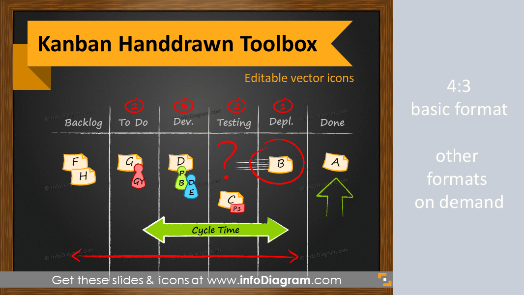 Unique Handdrawn Kanban Board Template For Powerpoint 94