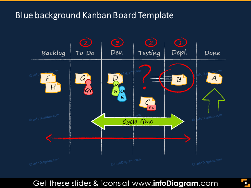 Blue background Kanban Board Template