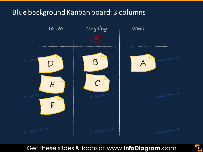 3 columns blue Kanban board