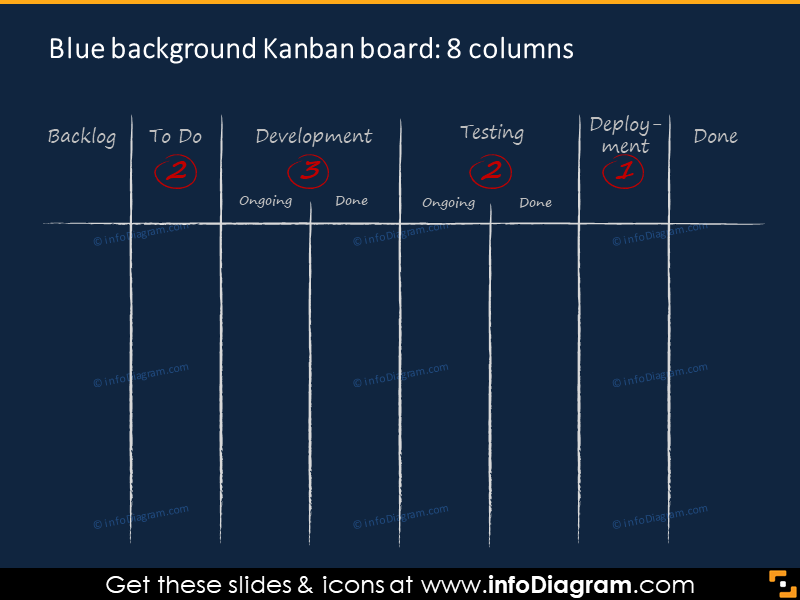 8 columns blue Kanban blackboard