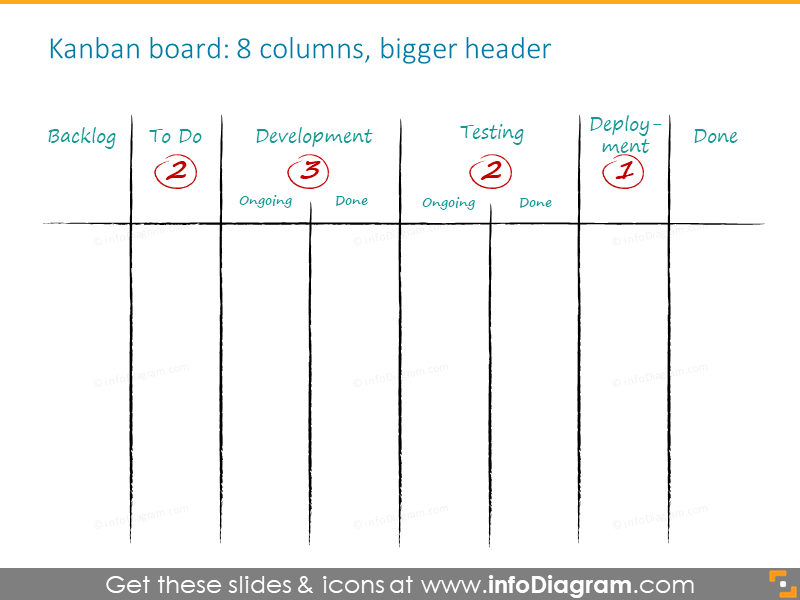 8 columns Kanban board with a bigger header