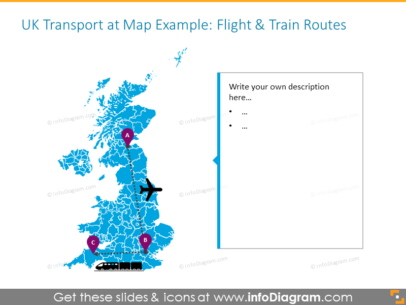 UK transport map with flights and train routes