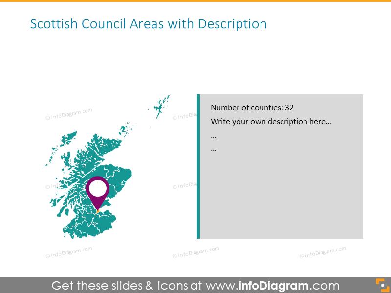Scottish council areas with text description