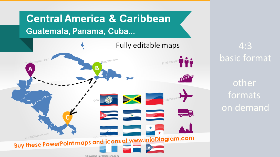 maps central america caribbean population gdp transport icons ppt