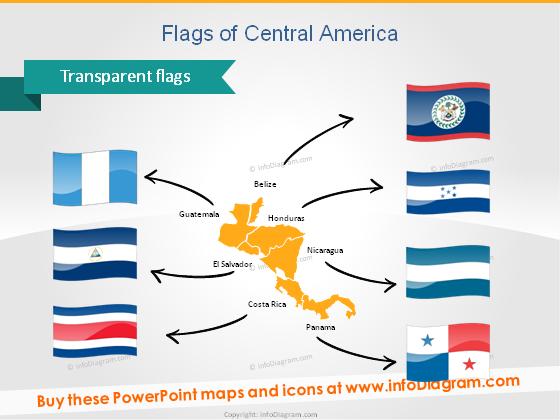 PPT Flags Guatemala Panama Belize Honduras Nicaragua Costa Rica El Salvador
