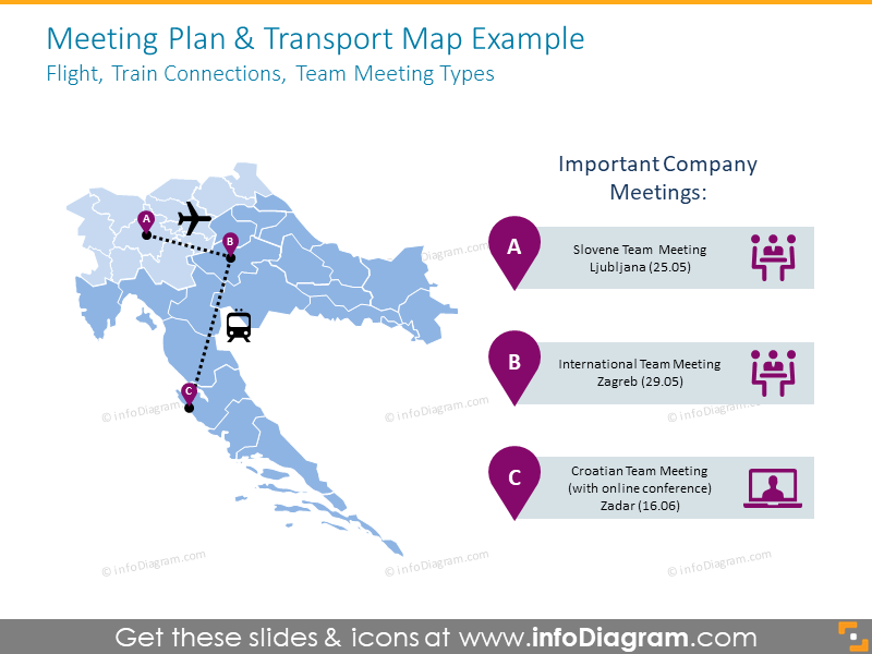 Transport Map with Flights, Train Connections, Team Meeting Types