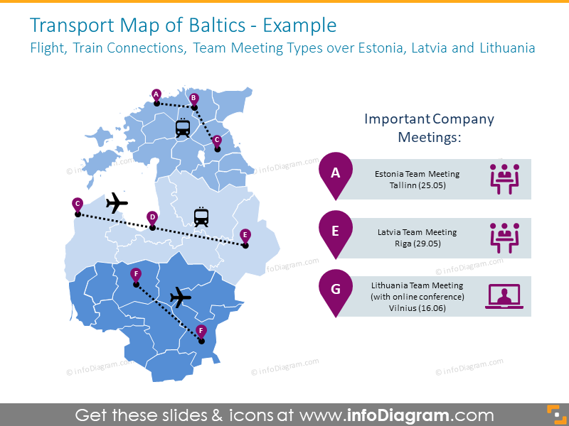 Transport Baltics map with flight, train connections, team meetings plan