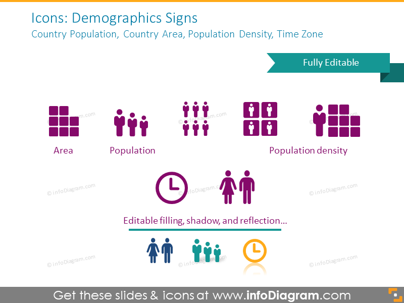 Demographics signs: country population, area, population, time zone