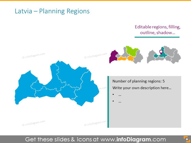 Latvia regions profile