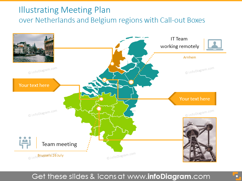 Illustrating meeting plan for Netherlands and Belgium regions