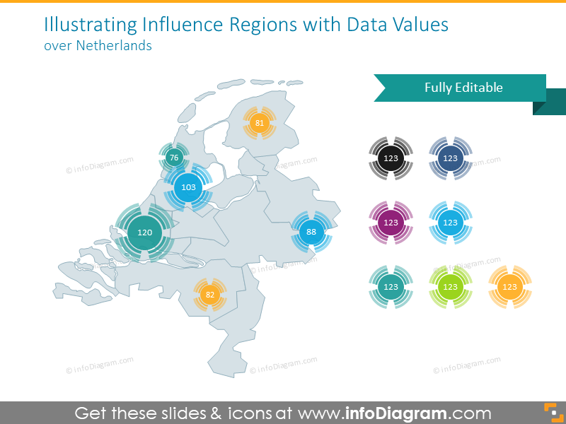Netherlands Influence regions with data values