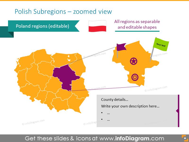 Polish subregions zoomed map