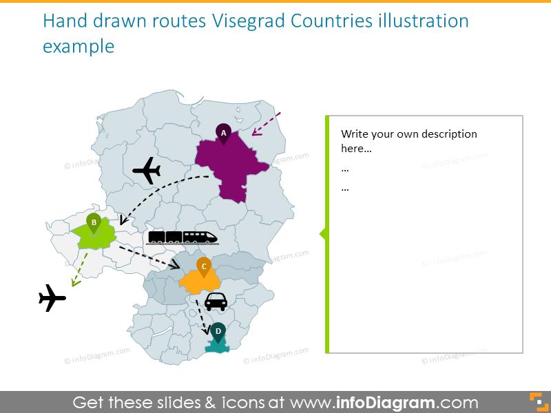 Hand drawn routes Visegrad countries diagram