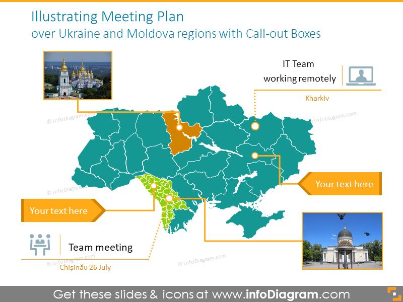 Meeting Planover Ukraine and Moldova regions