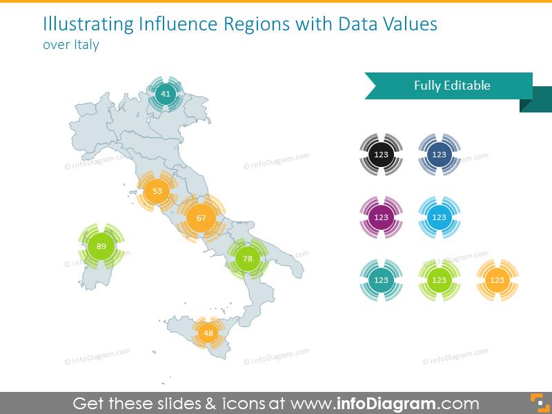 Italy influence regions map