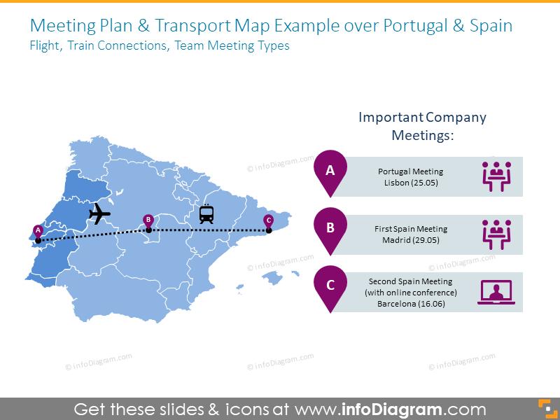 EU southern countries transport map