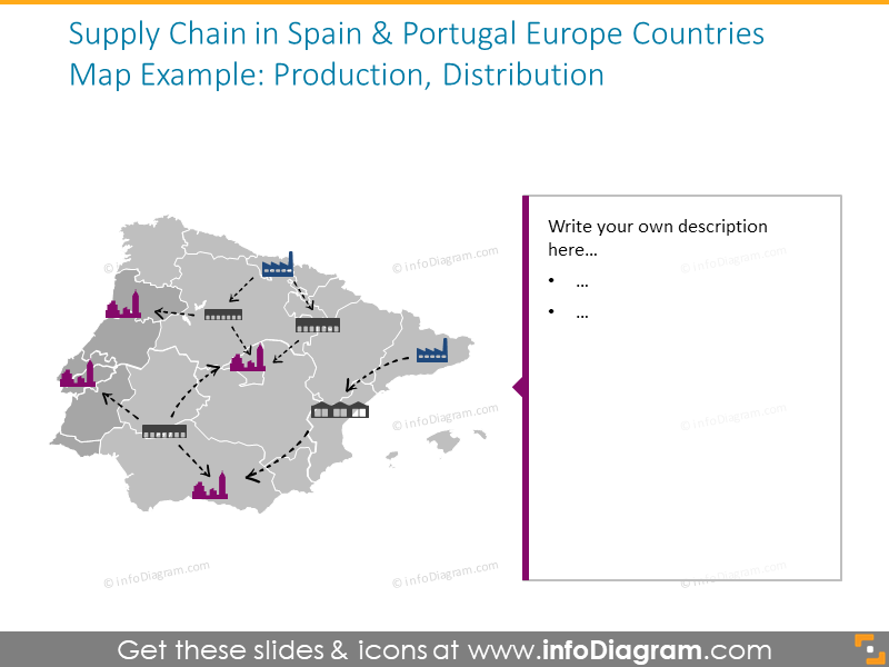 Supply chain map example: Spain and Portugal