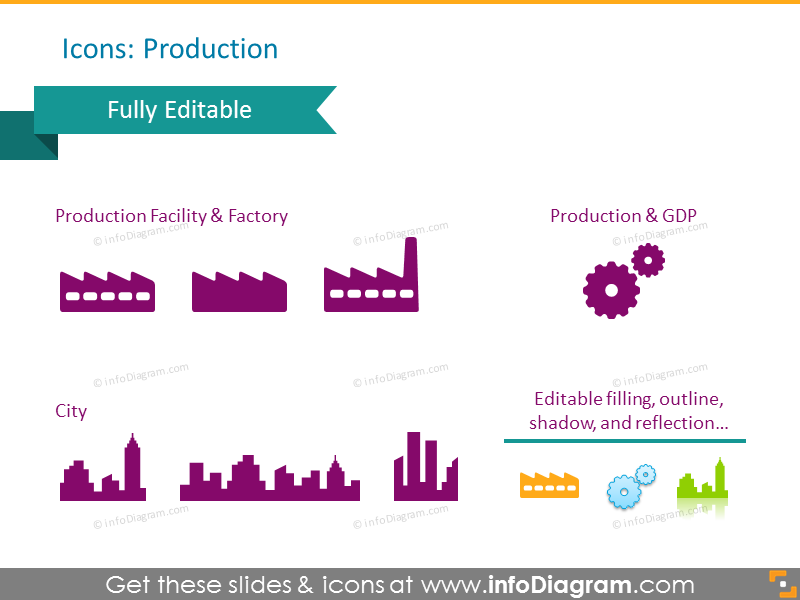 Production facilities: plant, manufacture, city with factories